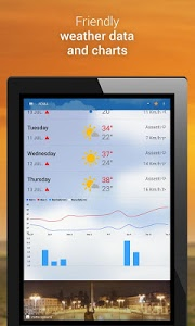 screenshot of 3B Meteo - Weather Forecasts version Varies with device