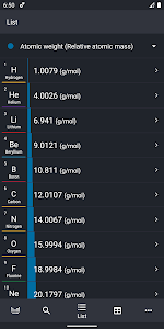 screenshot of Periodic Table 2020 - Chemistry version 0.2.100